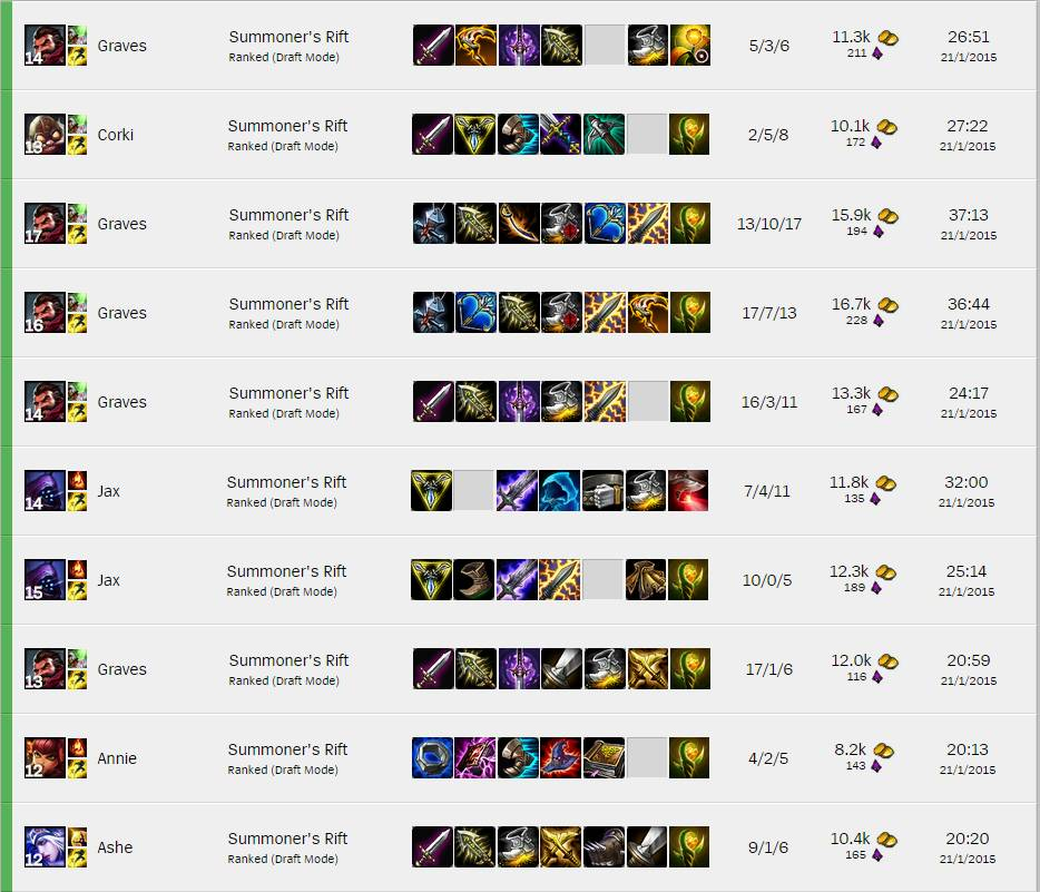 Boosting Elo Picture