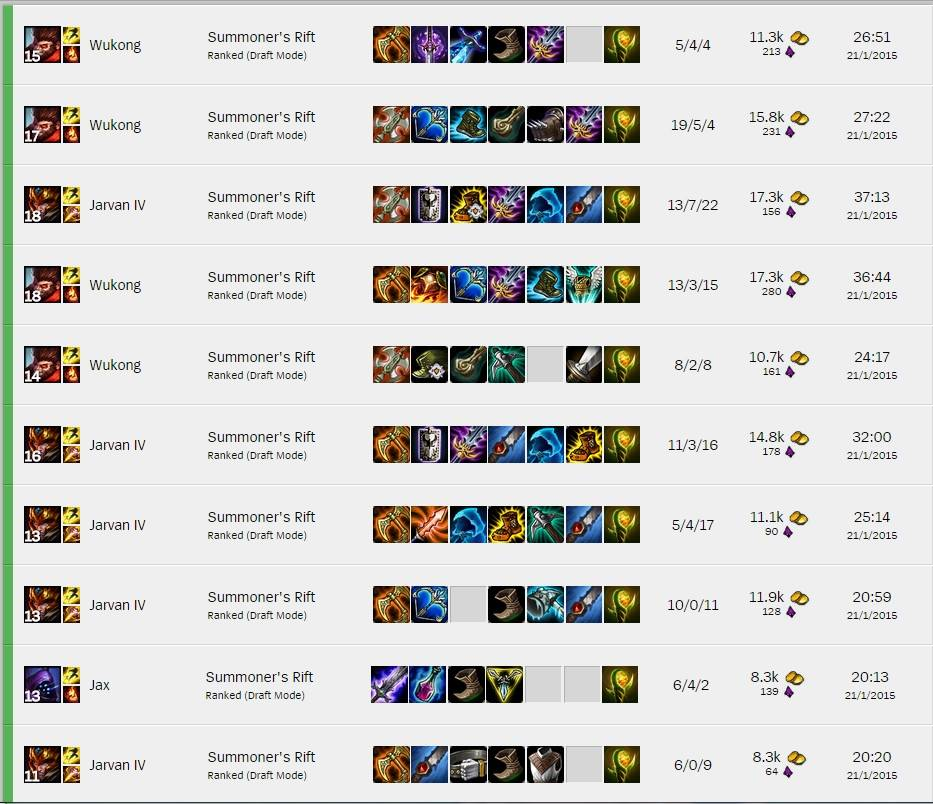 Boosting Elo Picture 2