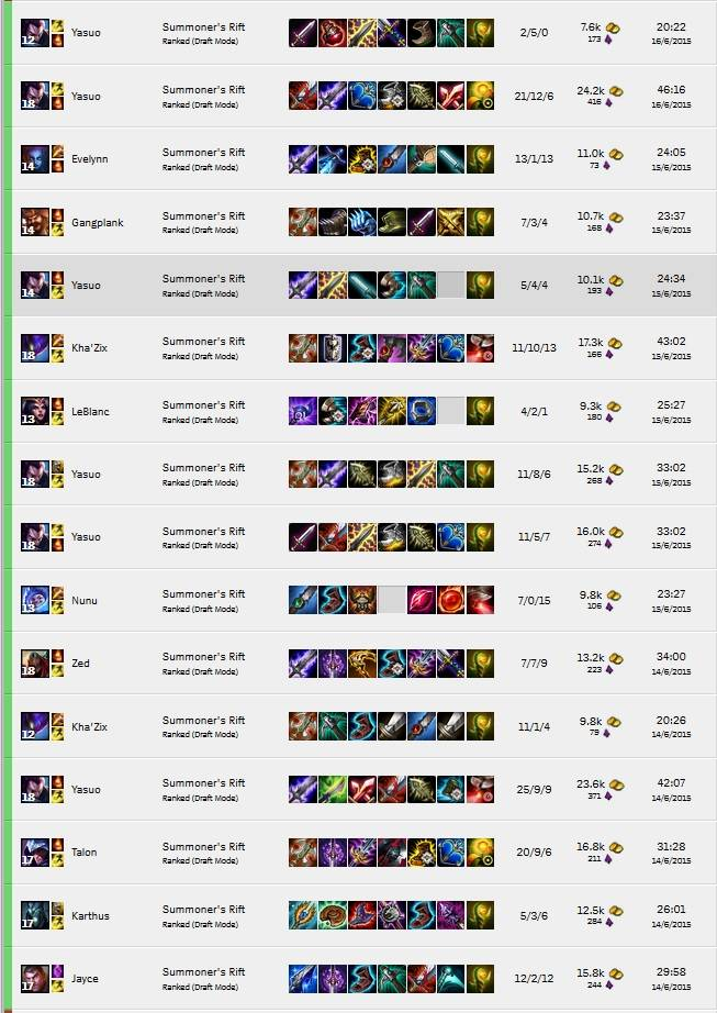 Boosting Elo Picture 20