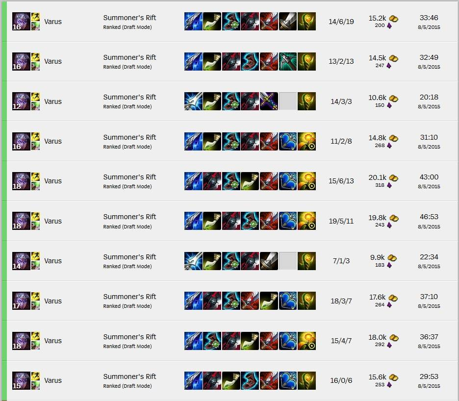 Boosting Elo Picture 5